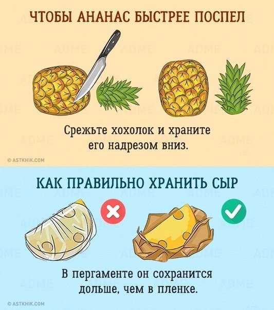 Чтобы ананас быстрее поспел